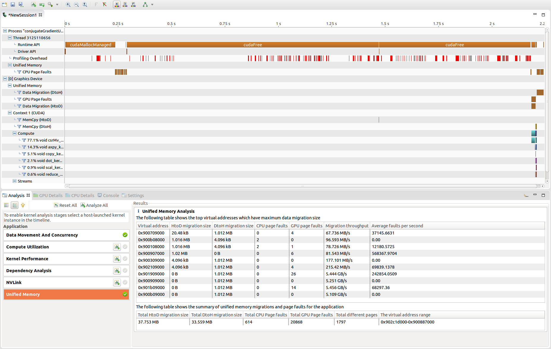 __Sync_Bool_Compare_And_Swap profiler guide :: pgi version 17.10 documentation for x86